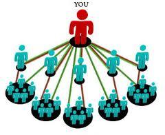 enfoque correcto en multinivel para ganar en grande